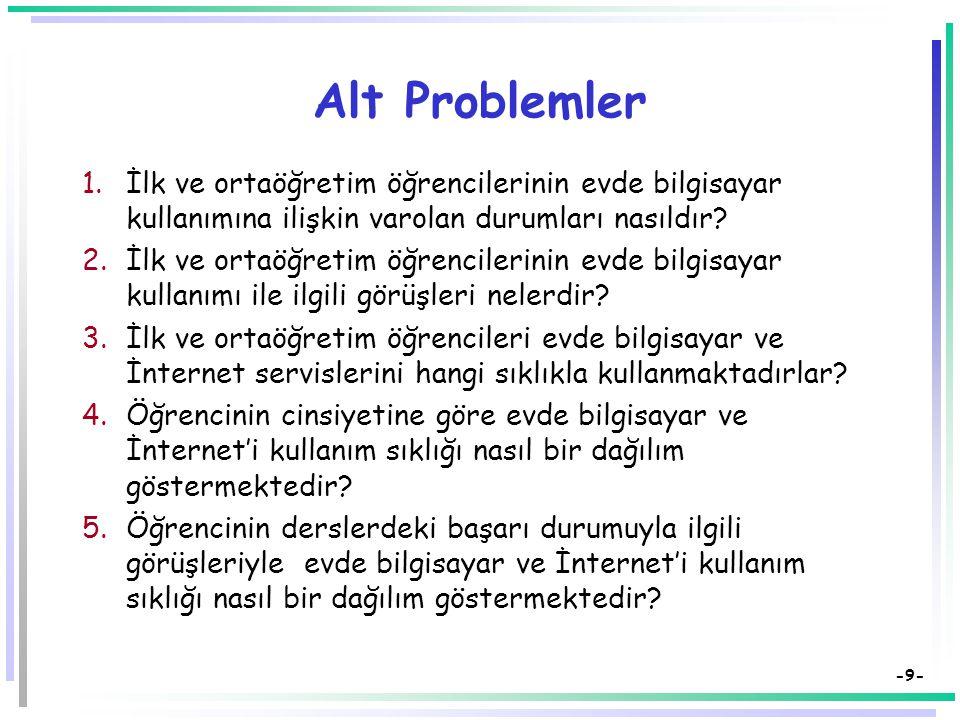 Alt Problemler İlk ve ortaöğretim öğrencilerinin evde bilgisayar kullanımına ilişkin varolan durumları nasıldır