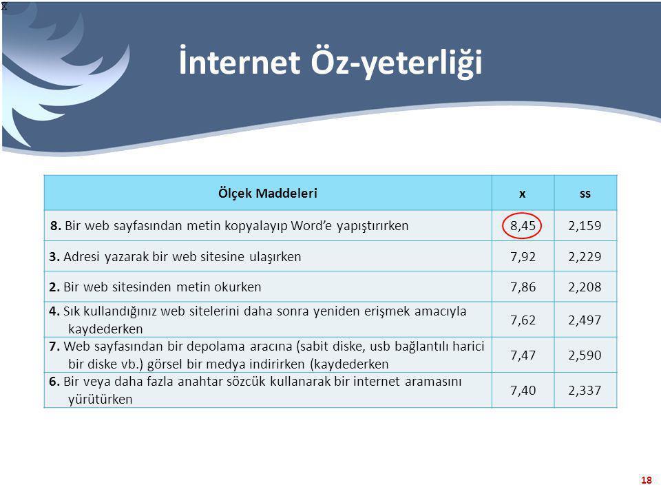 İnternet Öz-yeterliği