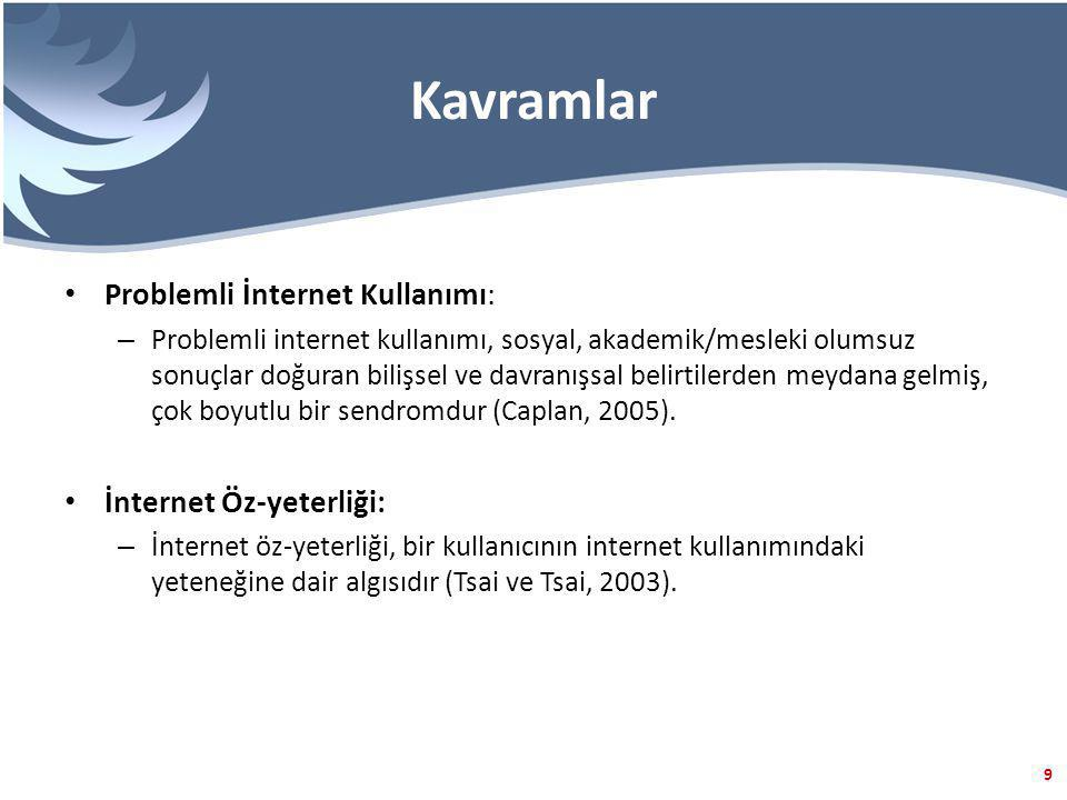 Kavramlar Problemli İnternet Kullanımı: İnternet Öz-yeterliği: