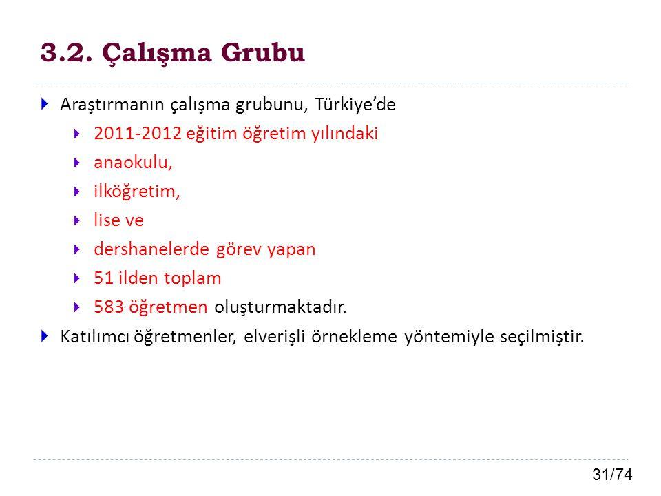 3.2. Çalışma Grubu Araştırmanın çalışma grubunu, Türkiye'de