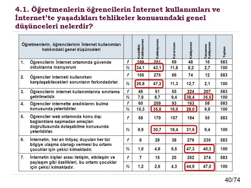 4.1. Öğretmenlerin öğrencilerin İnternet kullanımları ve İnternet'te yaşadıkları tehlikeler konusundaki genel düşünceleri nelerdir