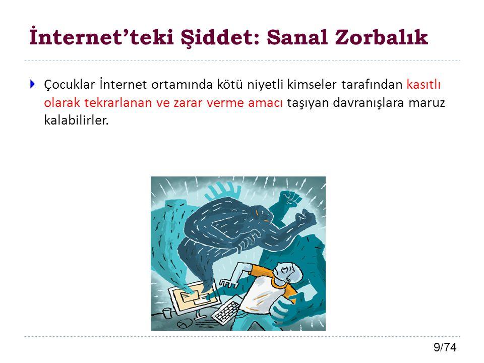 İnternet'teki Şiddet: Sanal Zorbalık