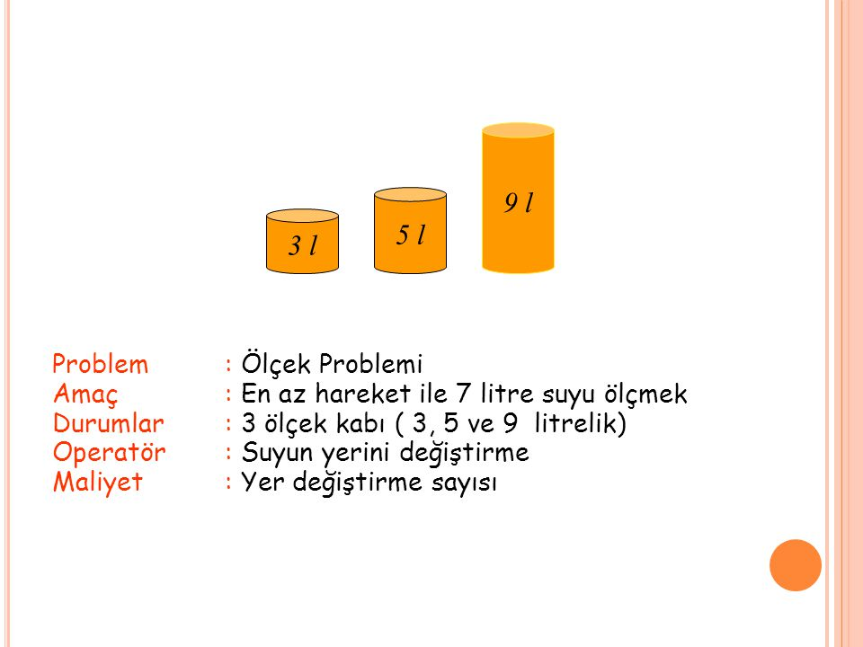 9 l 5 l 3 l Problem : Ölçek Problemi