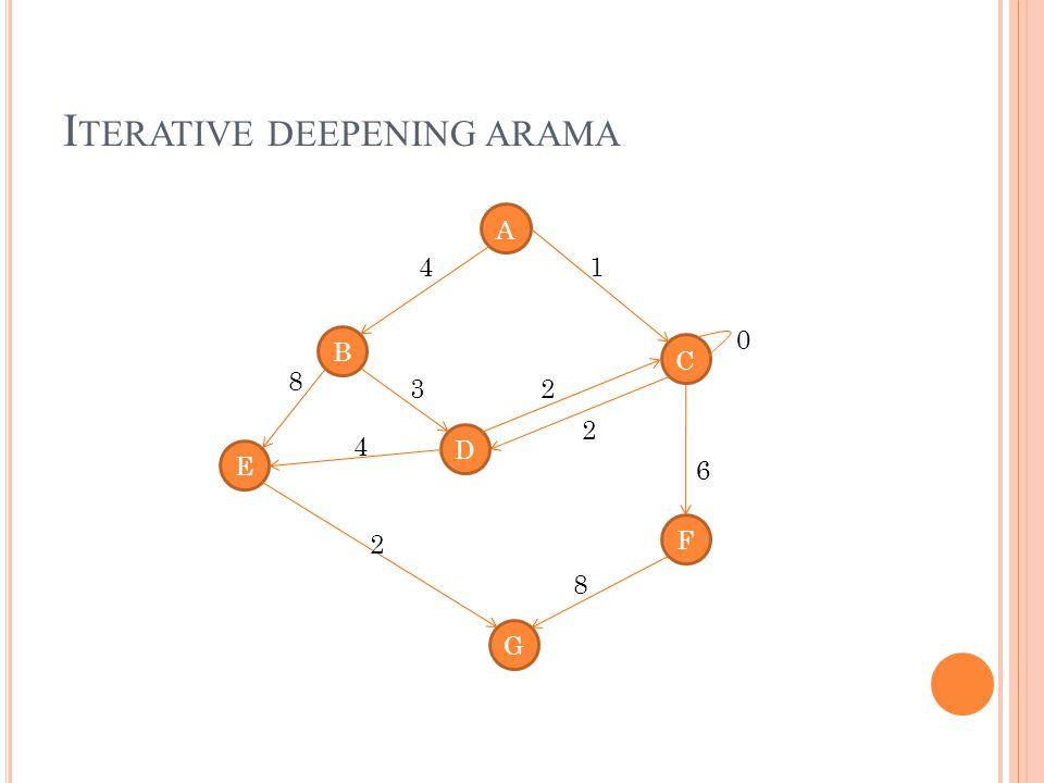 Iterative deepening arama