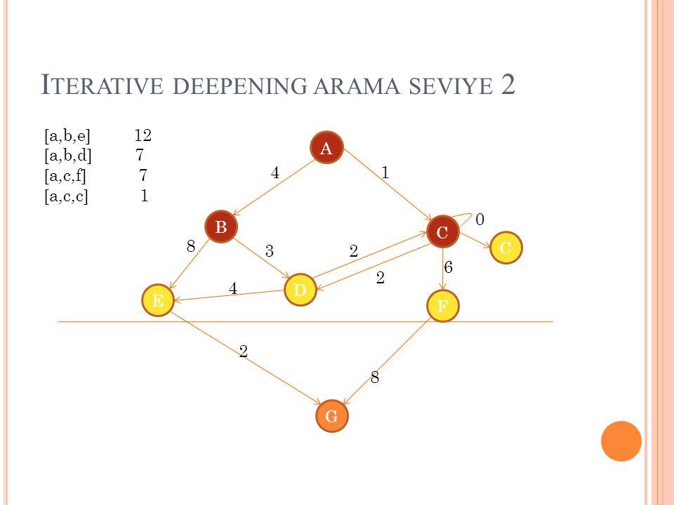 Iterative deepening arama seviye 2