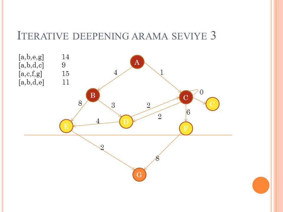 Iterative deepening arama seviye 3