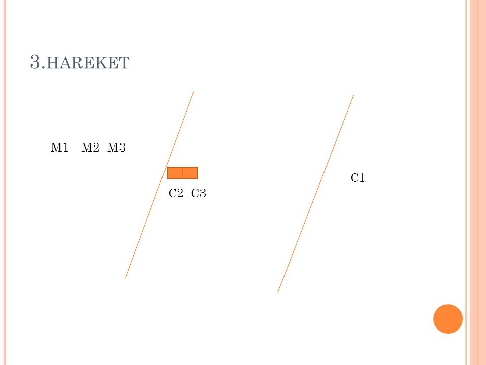 3.hareket M1 M2 M3 C1 C2 C3