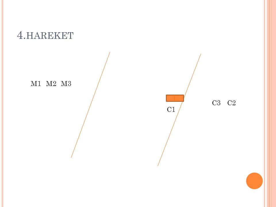 4.hareket M1 M2 M3 C3 C2 C1