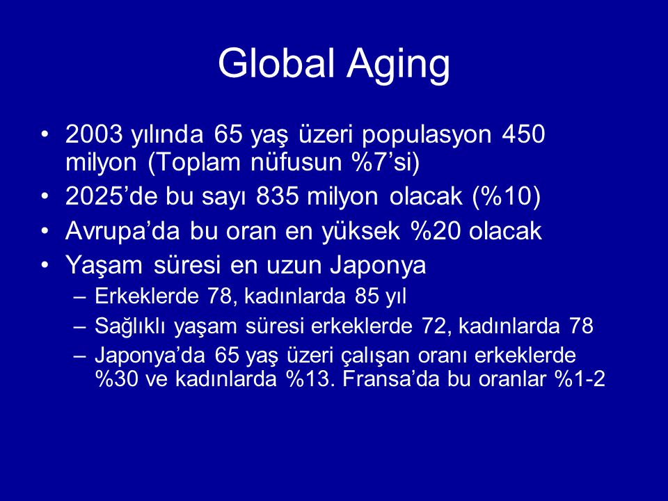Global Aging 2003 yılında 65 yaş üzeri populasyon 450 milyon (Toplam nüfusun %7'si) 2025'de bu sayı 835 milyon olacak (%10)
