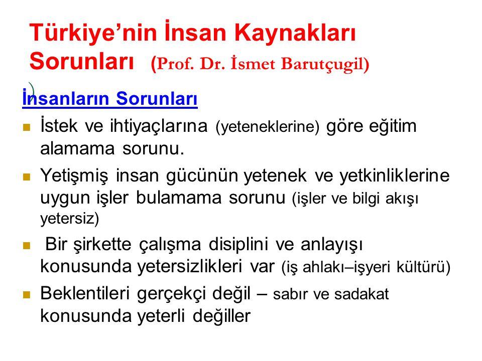 Türkiye'nin İnsan Kaynakları Sorunları (Prof. Dr. İsmet Barutçugil) )