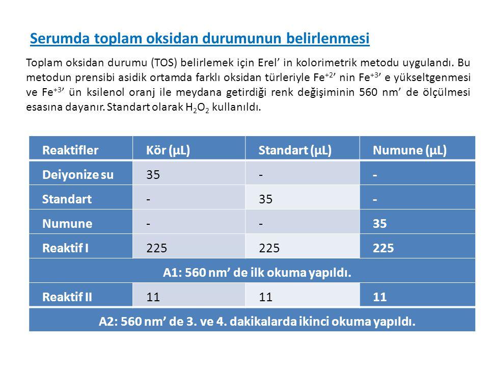 Serumda toplam oksidan durumunun belirlenmesi