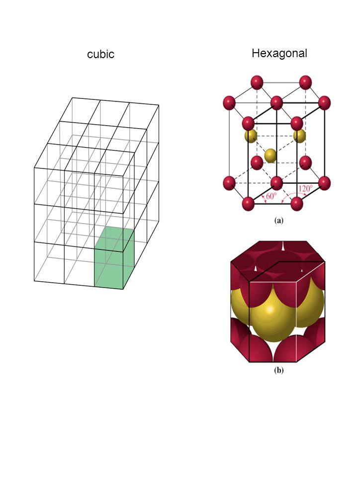 cubic Hexagonal