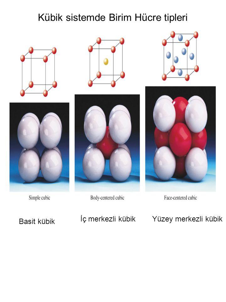 Kübik sistemde Birim Hücre tipleri