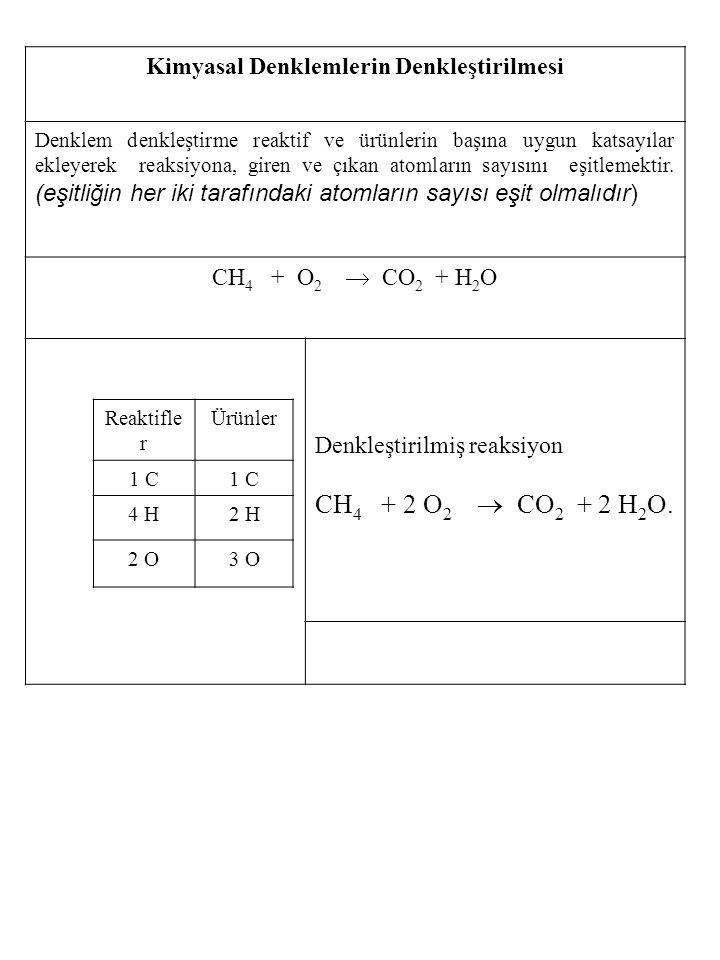 Kimyasal Denklemlerin Denkleştirilmesi