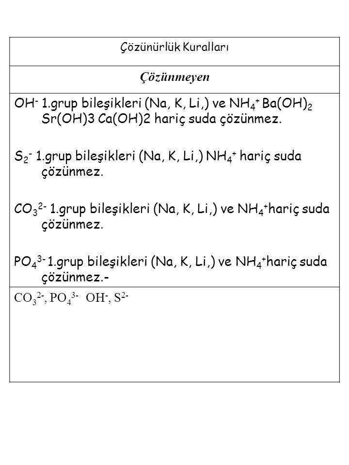 S2- 1.grup bileşikleri (Na, K, Li,) NH4+ hariç suda çözünmez.