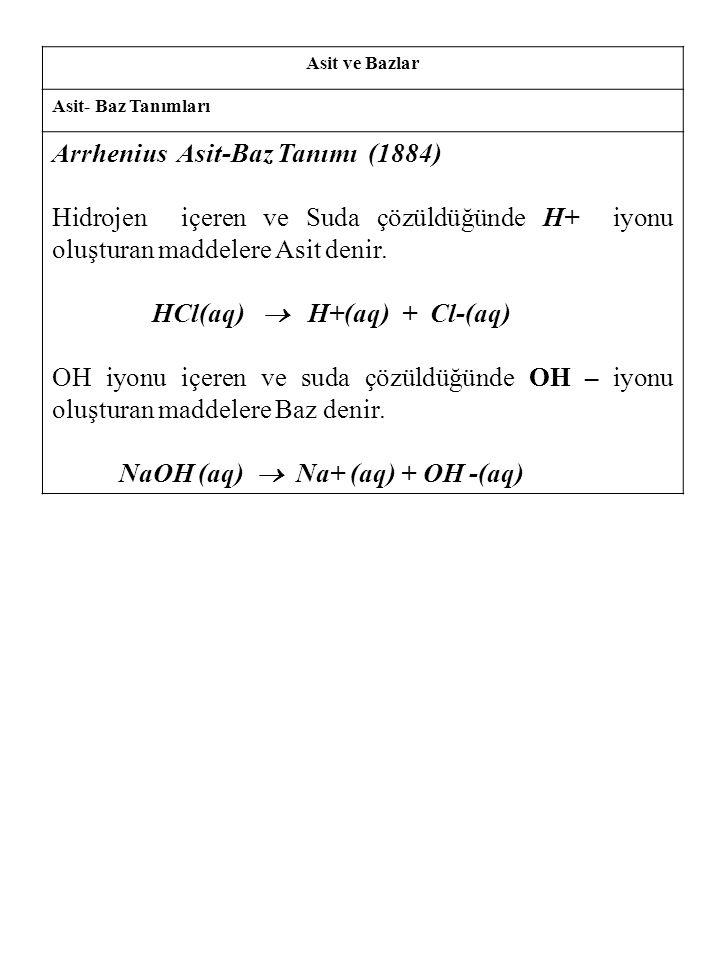 Arrhenius Asit-Baz Tanımı (1884)