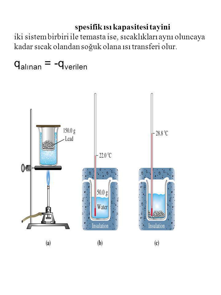 spesifik ısı kapasitesi tayini iki sistem birbiri ile temasta ise, sıcaklıkları aynı oluncaya kadar sıcak olandan soğuk olana ısı transferi olur.