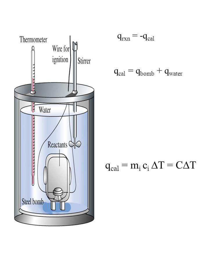 qrxn = -qcal qcal = qbomb + qwater qcal = mi ci T = CT