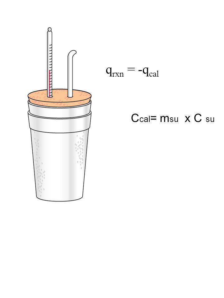 qrxn = -qcal Ccal= msu x C su
