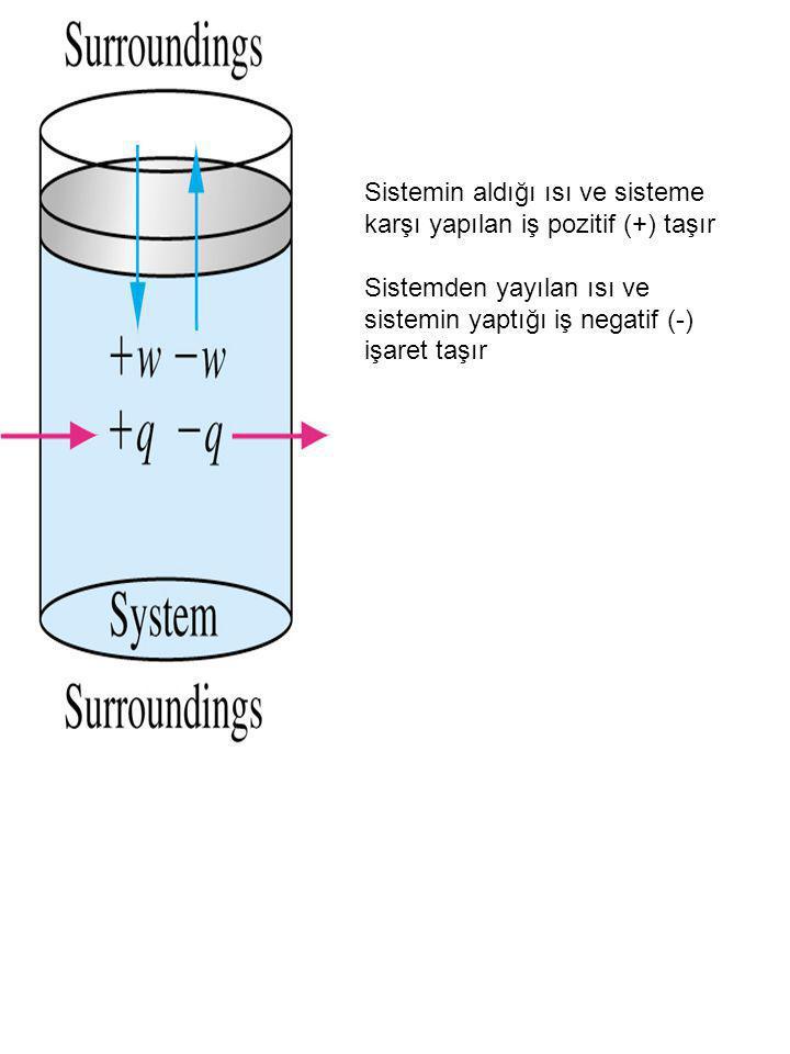 Sistemin aldığı ısı ve sisteme karşı yapılan iş pozitif (+) taşır