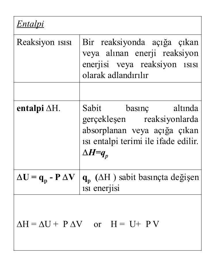 Entalpi Reaksiyon ısısı. Bir reaksiyonda açığa çıkan veya alınan enerji reaksiyon enerjisi veya reaksiyon ısısı olarak adlandırılır.