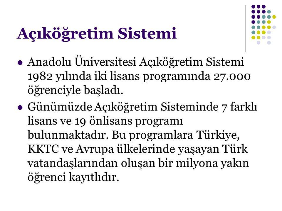 Açıköğretim Sistemi Anadolu Üniversitesi Açıköğretim Sistemi 1982 yılında iki lisans programında 27.000 öğrenciyle başladı.