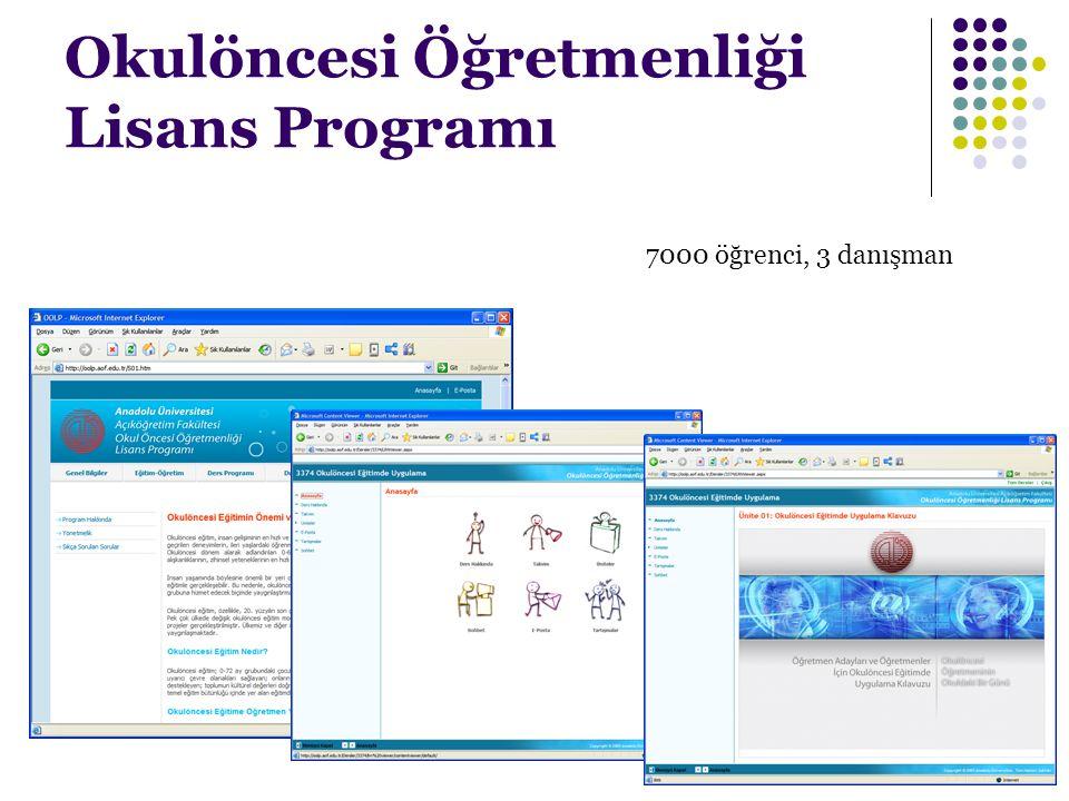 Okulöncesi Öğretmenliği Lisans Programı