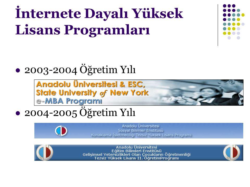 İnternete Dayalı Yüksek Lisans Programları