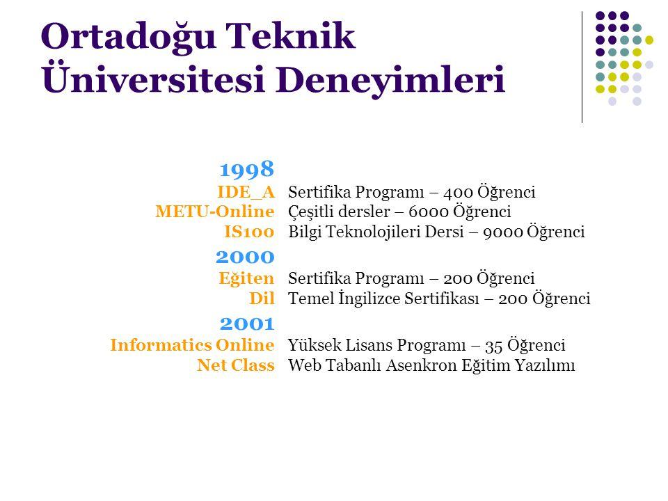 Ortadoğu Teknik Üniversitesi Deneyimleri