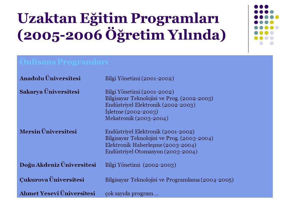 Uzaktan Eğitim Programları (2005-2006 Öğretim Yılında)
