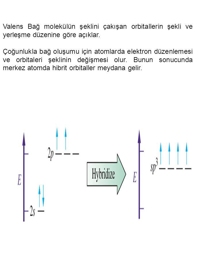Valens Bağ molekülün şeklini çakışan orbitallerin şekli ve yerleşme düzenine göre açıklar.