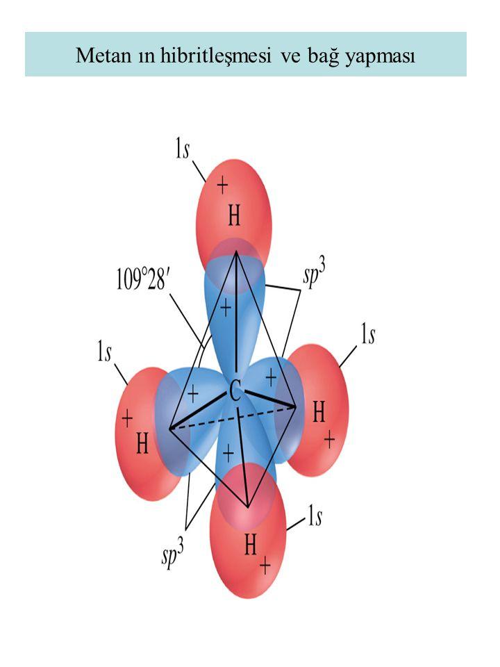 Metan ın hibritleşmesi ve bağ yapması
