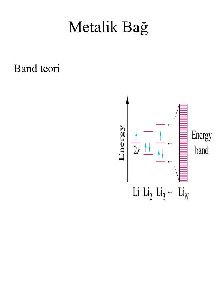 Metalik Bağ Band teori