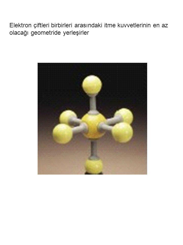 Elektron çiftleri birbirleri arasındaki itme kuvvetlerinin en az olacağı geometride yerleşirler