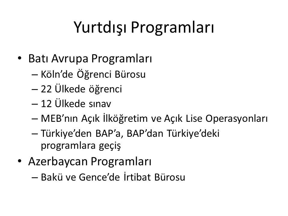 Yurtdışı Programları Batı Avrupa Programları Azerbaycan Programları