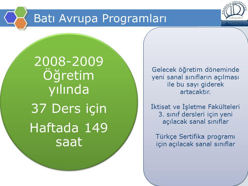 Batı Avrupa Programları