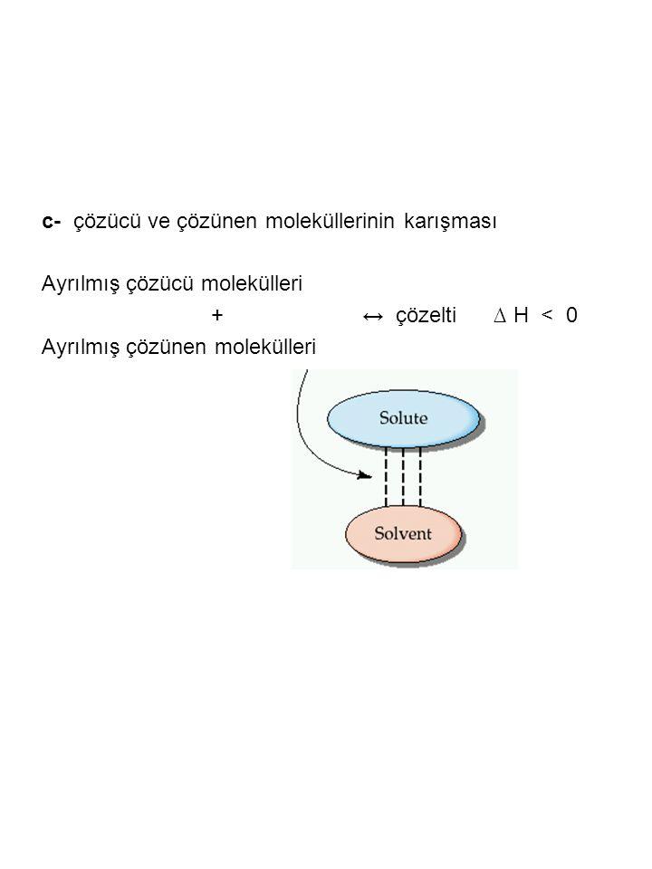 c- çözücü ve çözünen moleküllerinin karışması