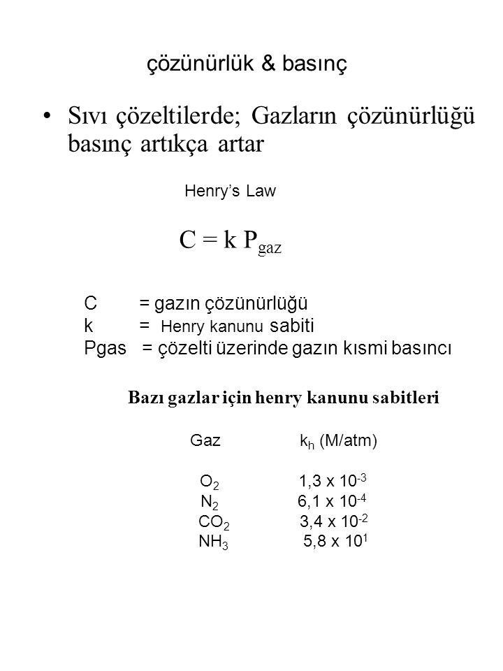 Bazı gazlar için henry kanunu sabitleri