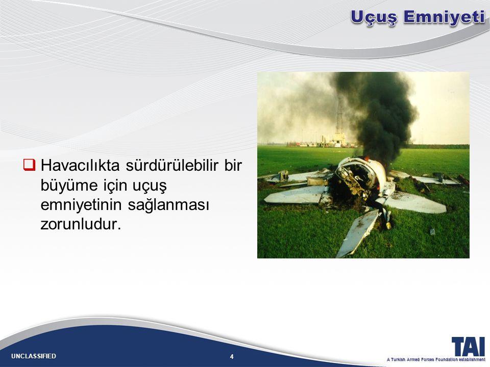 Uçuş Emniyeti Havacılıkta sürdürülebilir bir büyüme için uçuş emniyetinin sağlanması zorunludur.
