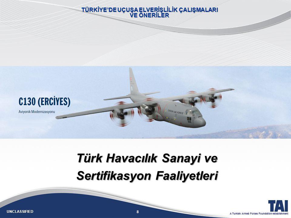 Türk Havacılık Sanayi ve Sertifikasyon Faaliyetleri