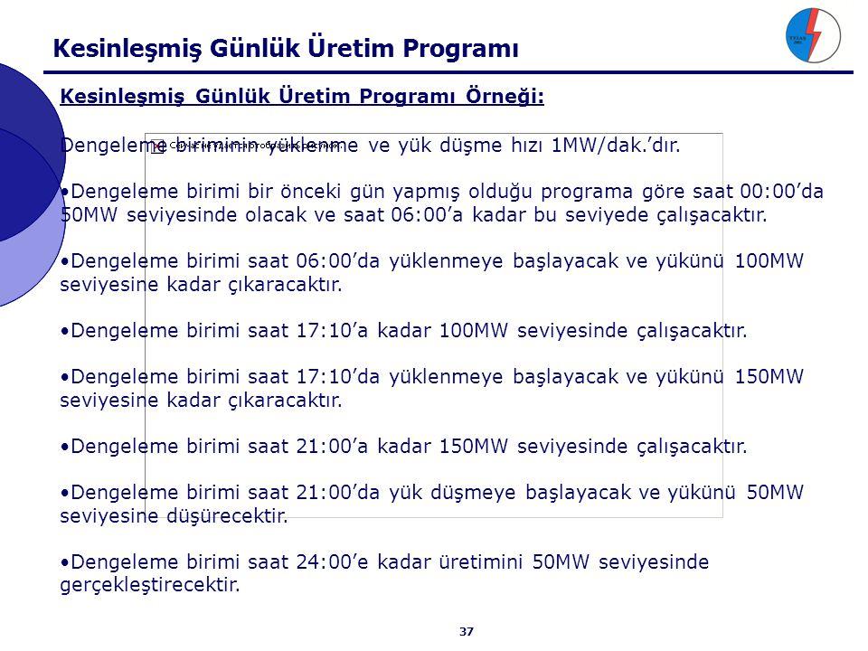 Kesinleşmiş Günlük Üretim Programı