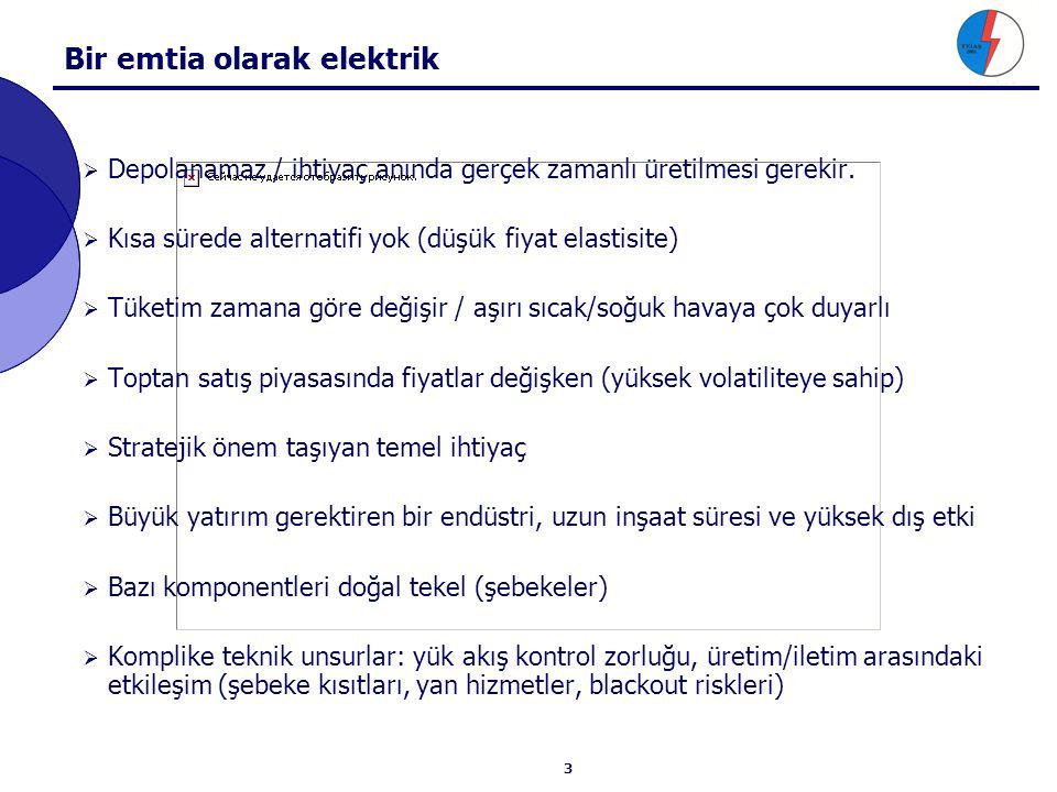 Türkiye Elektrik İletim Şirketi
