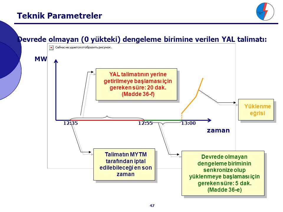 GÜNDEM 3.1. Dengeleme Sistemine Genel Bakış