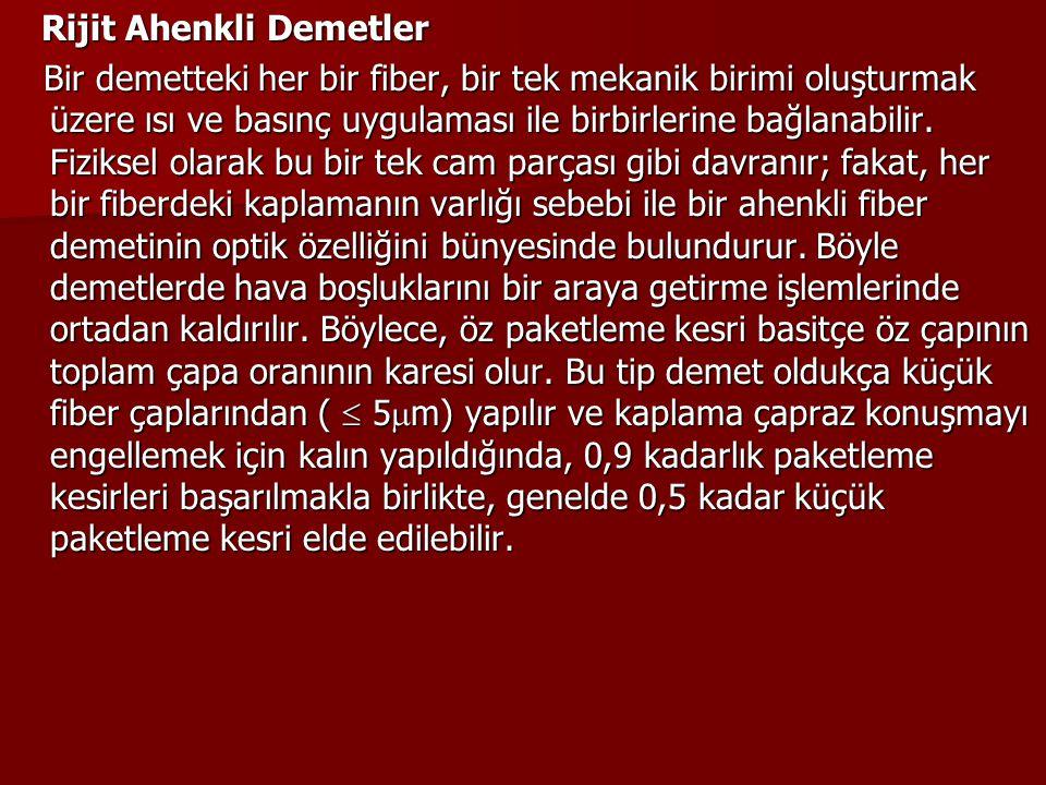 Rijit Ahenkli Demetler