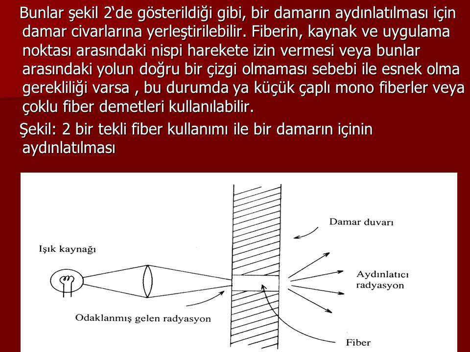 Bunlar şekil 2'de gösterildiği gibi, bir damarın aydınlatılması için damar civarlarına yerleştirilebilir. Fiberin, kaynak ve uygulama noktası arasındaki nispi harekete izin vermesi veya bunlar arasındaki yolun doğru bir çizgi olmaması sebebi ile esnek olma gerekliliği varsa , bu durumda ya küçük çaplı mono fiberler veya çoklu fiber demetleri kullanılabilir.