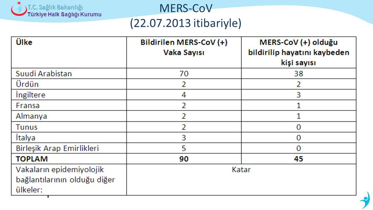 MERS-CoV (22.07.2013 itibariyle)
