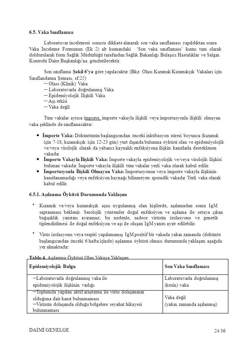 6.5. Vaka Sınıflaması Laboratuvar incelemesi sonucu dikkate alınarak son vaka sınıflaması yapıldıktan sonra.