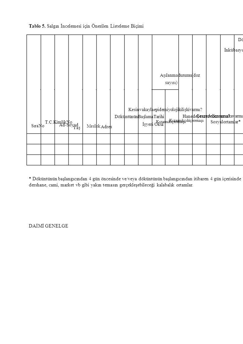 Tablo 5. Salgın İncelemesi için Önerilen Listeleme Biçimi