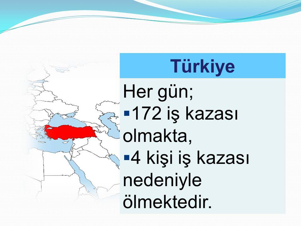 Türkiye Her gün; 172 iş kazası olmakta, 4 kişi iş kazası nedeniyle ölmektedir.