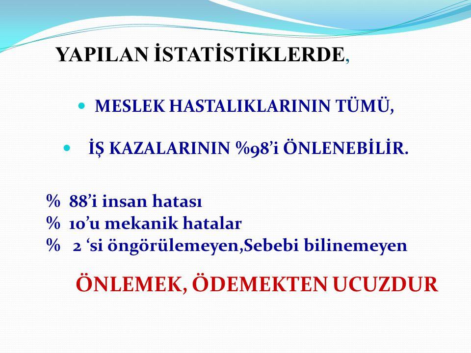 YAPILAN İSTATİSTİKLERDE,